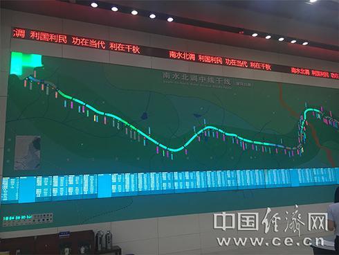 图为沿线调水线路显示屏经济日报-中国经济网 年巍摄